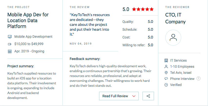 5 star review for software development team keytotech